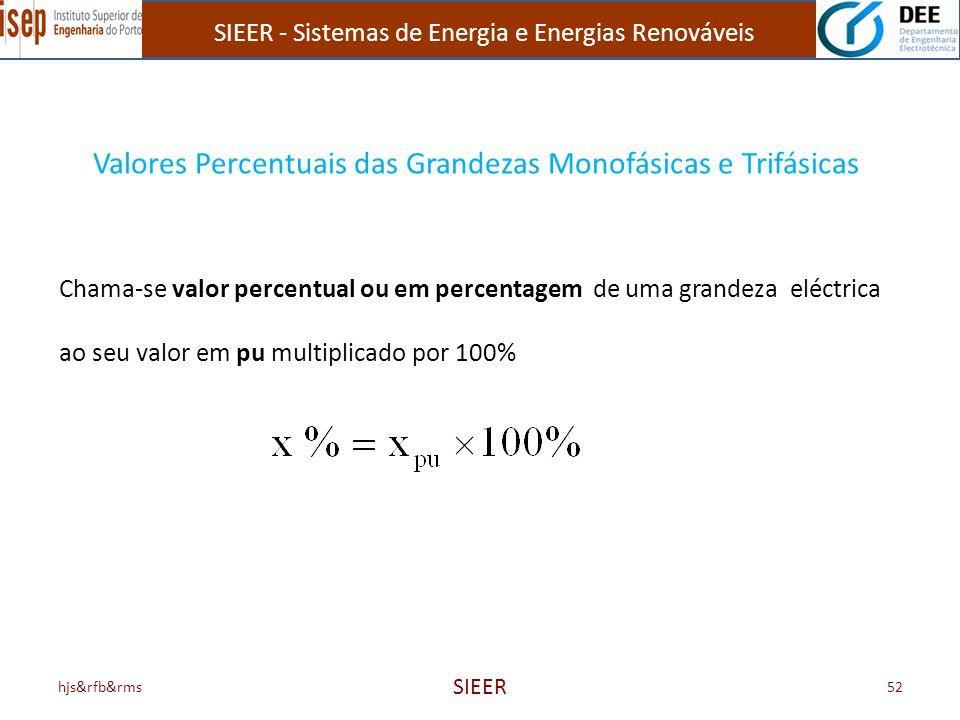 SIEER - Sistemas de Energia e Energias Renováveis hjs&rfb&rms SIEER 52 Valores Percentuais das Grandezas Monofásicas e Trifásicas Chama-se valor perce