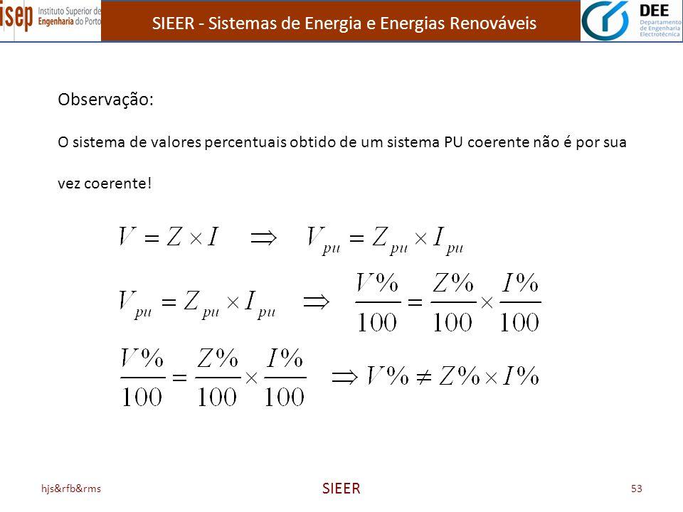 SIEER - Sistemas de Energia e Energias Renováveis hjs&rfb&rms SIEER 53 Observação: O sistema de valores percentuais obtido de um sistema PU coerente n
