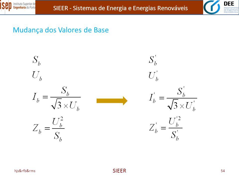 SIEER - Sistemas de Energia e Energias Renováveis hjs&rfb&rms SIEER 54 Mudança dos Valores de Base