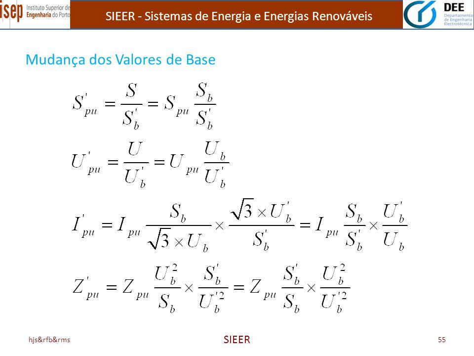 SIEER - Sistemas de Energia e Energias Renováveis hjs&rfb&rms SIEER 55 Mudança dos Valores de Base