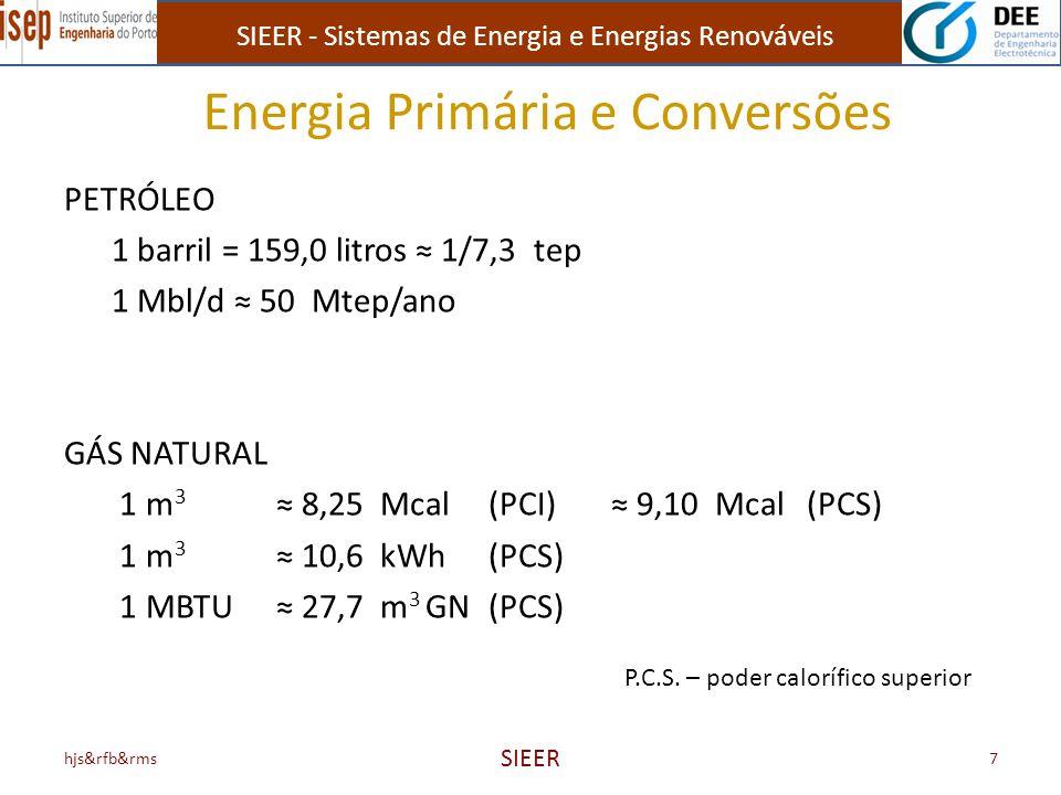 SIEER - Sistemas de Energia e Energias Renováveis CARVÃO 1 t = 1 tec 0,67 tep ENERGIA ELÉCTRICA uso útil: 1 kWh = 860 kcal (redução de unidades) na produção: 1 kWh 2.200-2.300 kcal (conversão) Energia Primária e Conversões hjs&rfb&rms8 SIEER