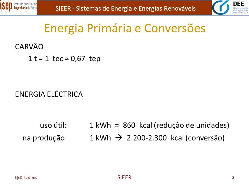 SIEER - Sistemas de Energia e Energias Renováveis CARVÃO 1 t = 1 tec 0,67 tep ENERGIA ELÉCTRICA uso útil: 1 kWh = 860 kcal (redução de unidades) na pr