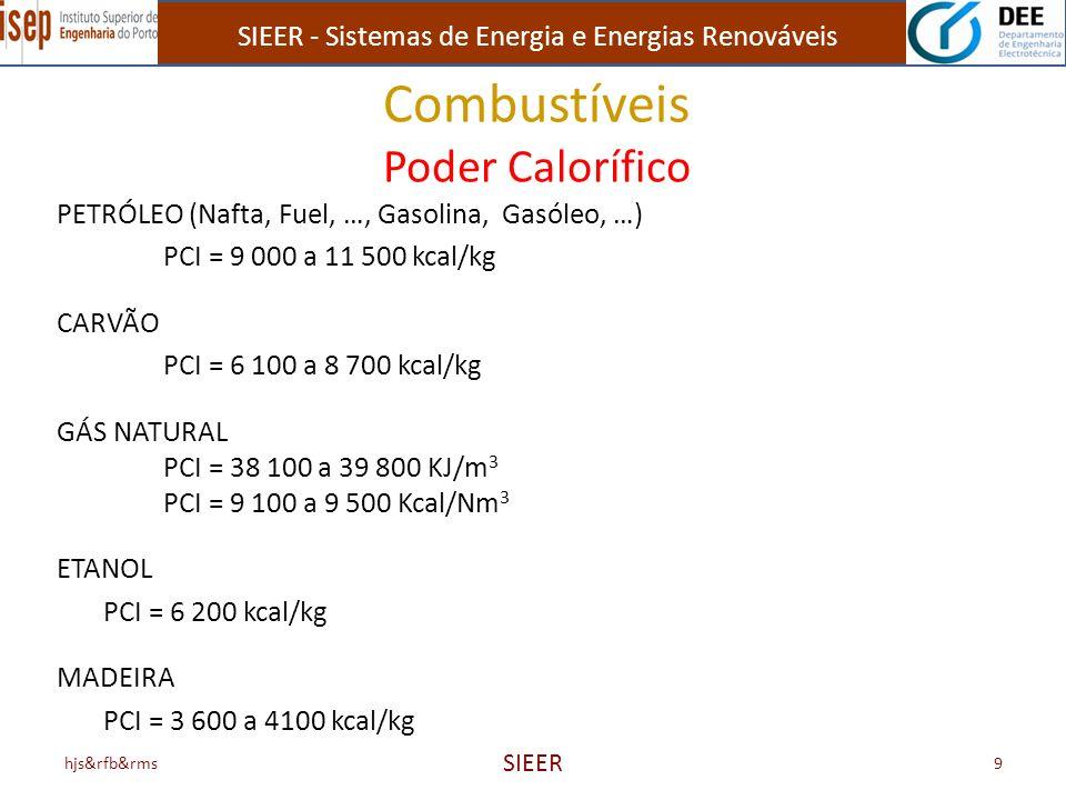 SIEER - Sistemas de Energia e Energias Renováveis PETRÓLEO (Nafta, Fuel, …, Gasolina, Gasóleo, …) PCI = 9 000 a 11 500 kcal/kg CARVÃO PCI = 6 100 a 8