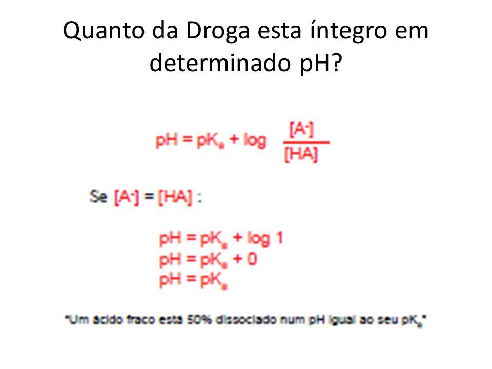 Quanto da Droga esta íntegro em determinado pH?
