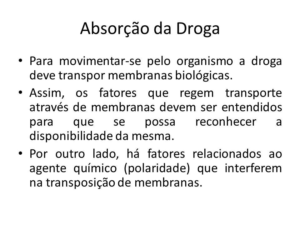 Absorção da Droga Para movimentar-se pelo organismo a droga deve transpor membranas biológicas. Assim, os fatores que regem transporte através de memb