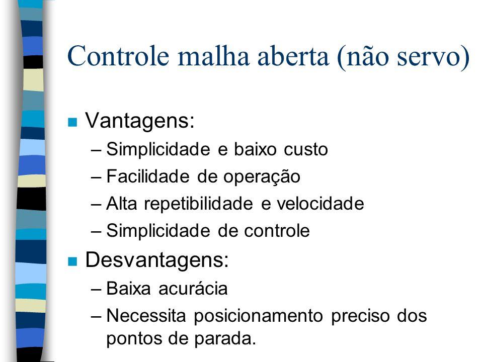 Controle malha aberta (não servo) n Vantagens: –Simplicidade e baixo custo –Facilidade de operação –Alta repetibilidade e velocidade –Simplicidade de