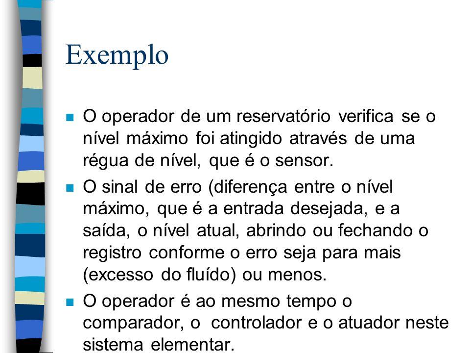 Exemplo n O operador de um reservatório verifica se o nível máximo foi atingido através de uma régua de nível, que é o sensor. n O sinal de erro (dife