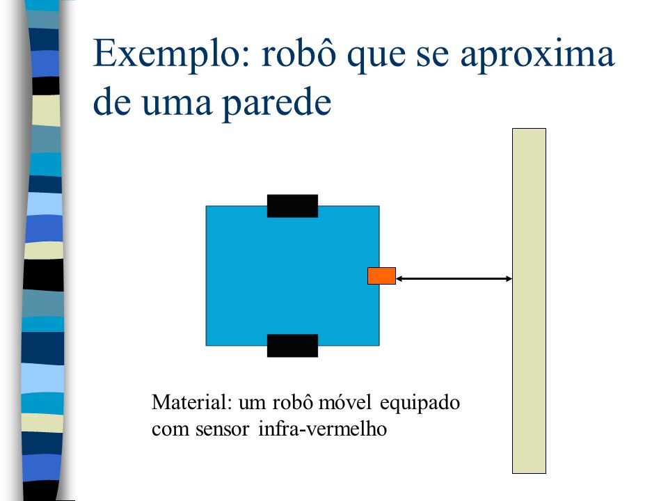 Exemplo: robô que se aproxima de uma parede Material: um robô móvel equipado com sensor infra-vermelho
