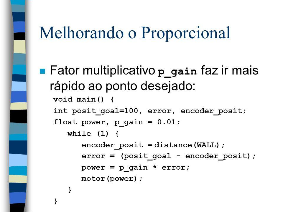 Melhorando o Proporcional Fator multiplicativo p_gain faz ir mais rápido ao ponto desejado: void main() { int posit_goal=100, error, encoder_posit; fl