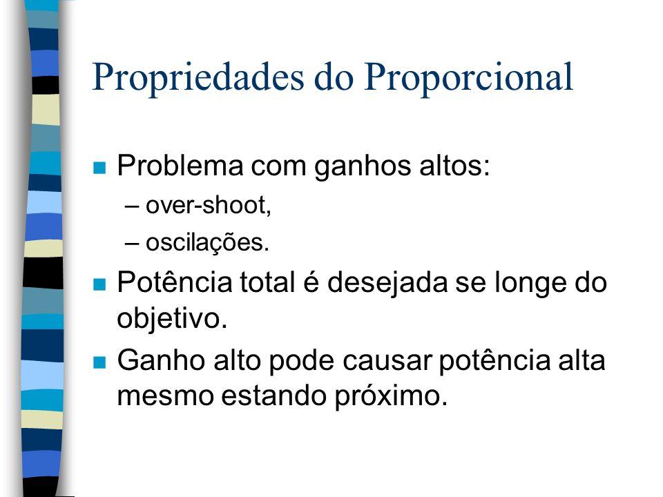 Propriedades do Proporcional n Problema com ganhos altos: –over-shoot, –oscilações. n Potência total é desejada se longe do objetivo. n Ganho alto pod