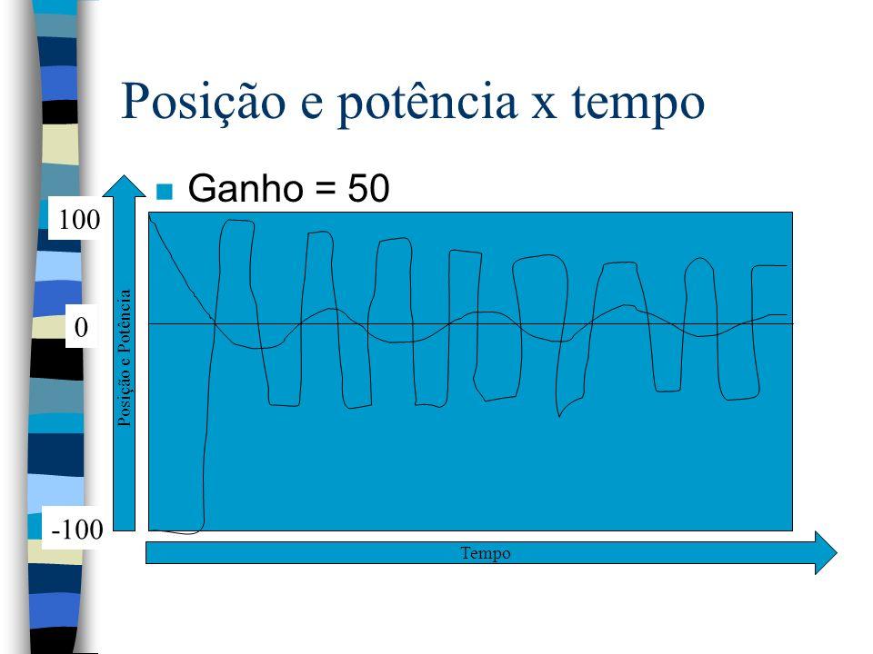 Posição e potência x tempo n Ganho = 50 0 100 -100 Tempo Posição e Potência