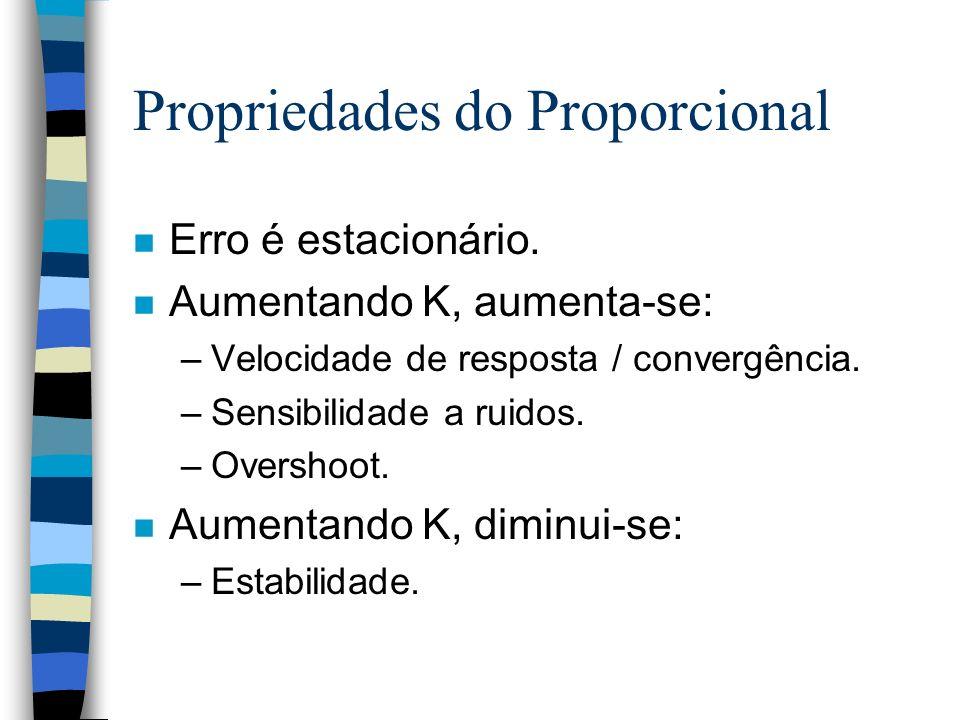 Propriedades do Proporcional n Erro é estacionário. n Aumentando K, aumenta-se: –Velocidade de resposta / convergência. –Sensibilidade a ruidos. –Over