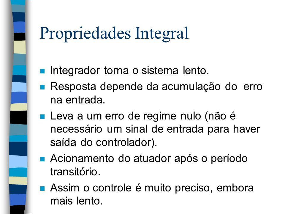 Propriedades Integral n Integrador torna o sistema lento. n Resposta depende da acumulação do erro na entrada. n Leva a um erro de regime nulo (não é