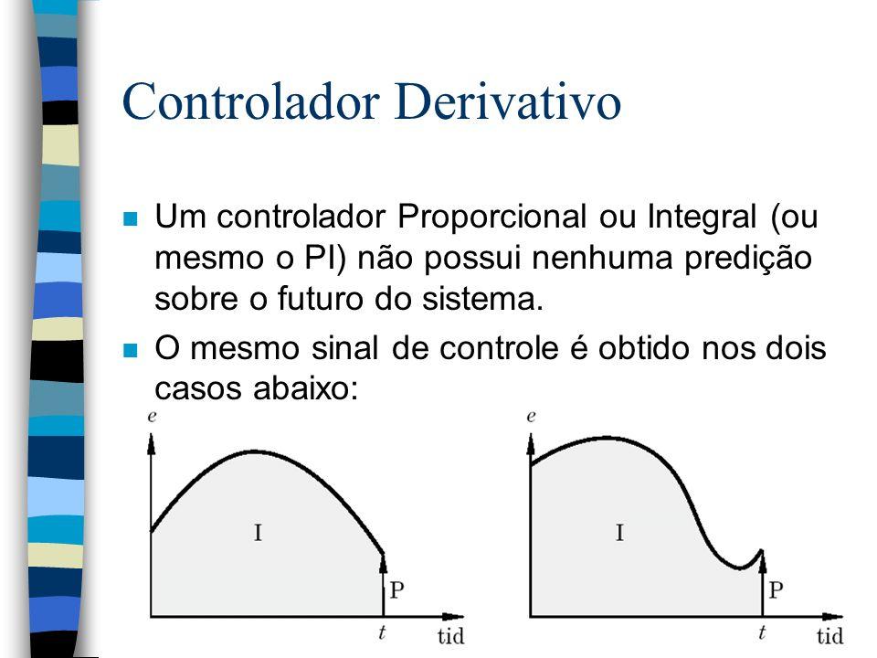 Controlador Derivativo n Um controlador Proporcional ou Integral (ou mesmo o PI) não possui nenhuma predição sobre o futuro do sistema. n O mesmo sina