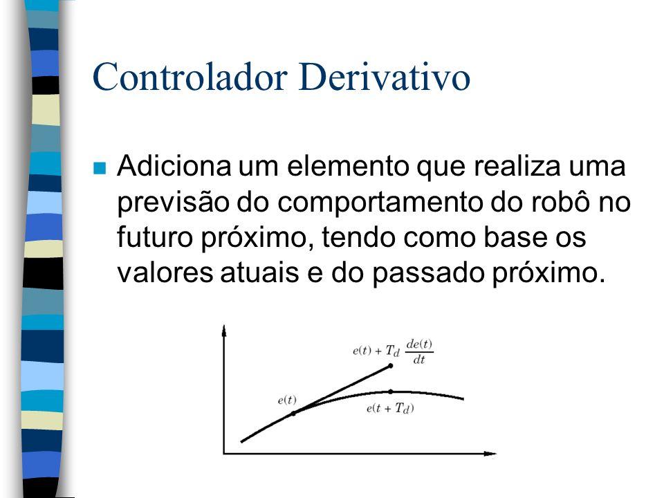Controlador Derivativo n Adiciona um elemento que realiza uma previsão do comportamento do robô no futuro próximo, tendo como base os valores atuais e