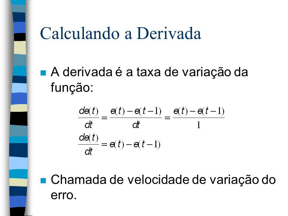 Calculando a Derivada n A derivada é a taxa de variação da função: n Chamada de velocidade de variação do erro.