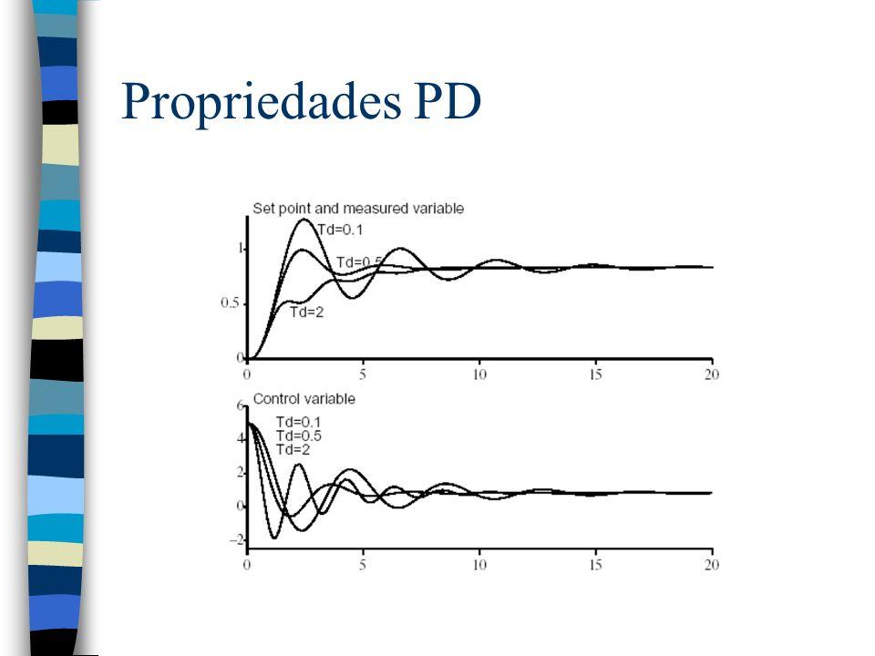Propriedades PD