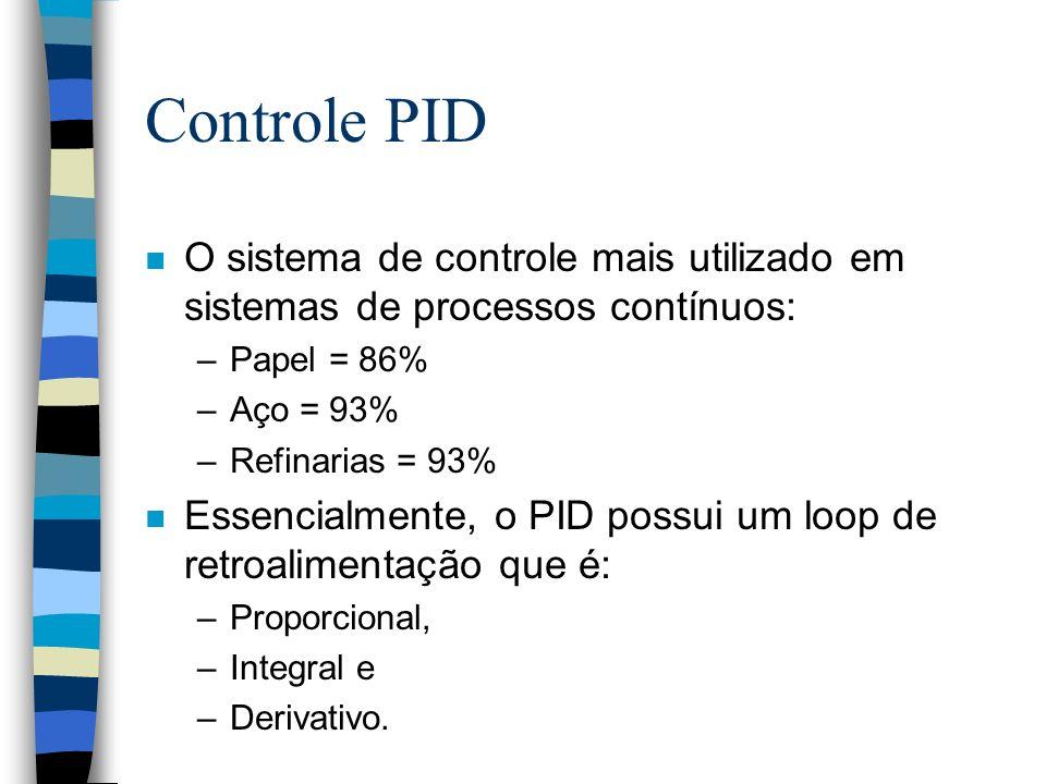 Controle PID n O sistema de controle mais utilizado em sistemas de processos contínuos: –Papel = 86% –Aço = 93% –Refinarias = 93% n Essencialmente, o