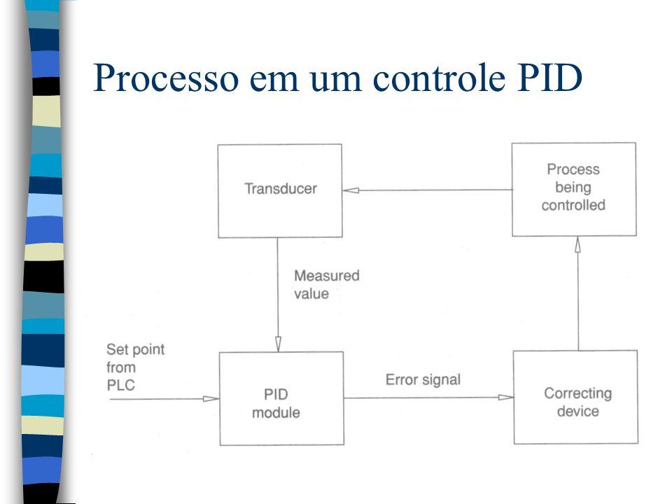 Processo em um controle PID