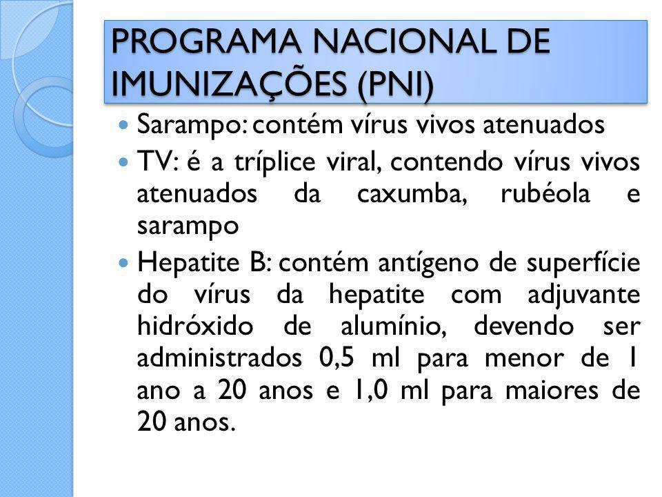 Sarampo: contém vírus vivos atenuados TV: é a tríplice viral, contendo vírus vivos atenuados da caxumba, rubéola e sarampo Hepatite B: contém antígeno