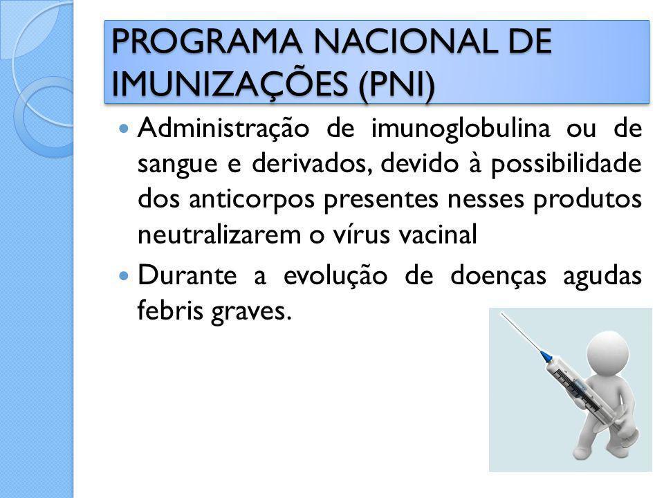 Administração de imunoglobulina ou de sangue e derivados, devido à possibilidade dos anticorpos presentes nesses produtos neutralizarem o vírus vacina