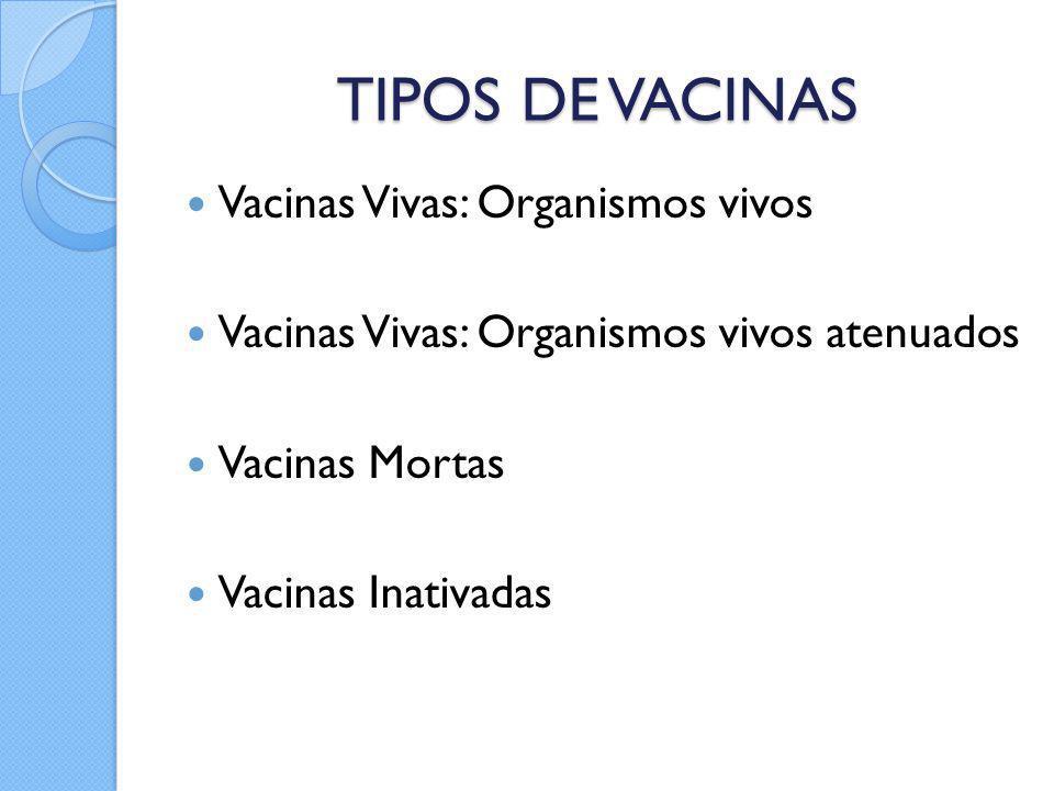 TIPOS DE VACINAS Vacinas Vivas: Organismos vivos Vacinas Vivas: Organismos vivos atenuados Vacinas Mortas Vacinas Inativadas