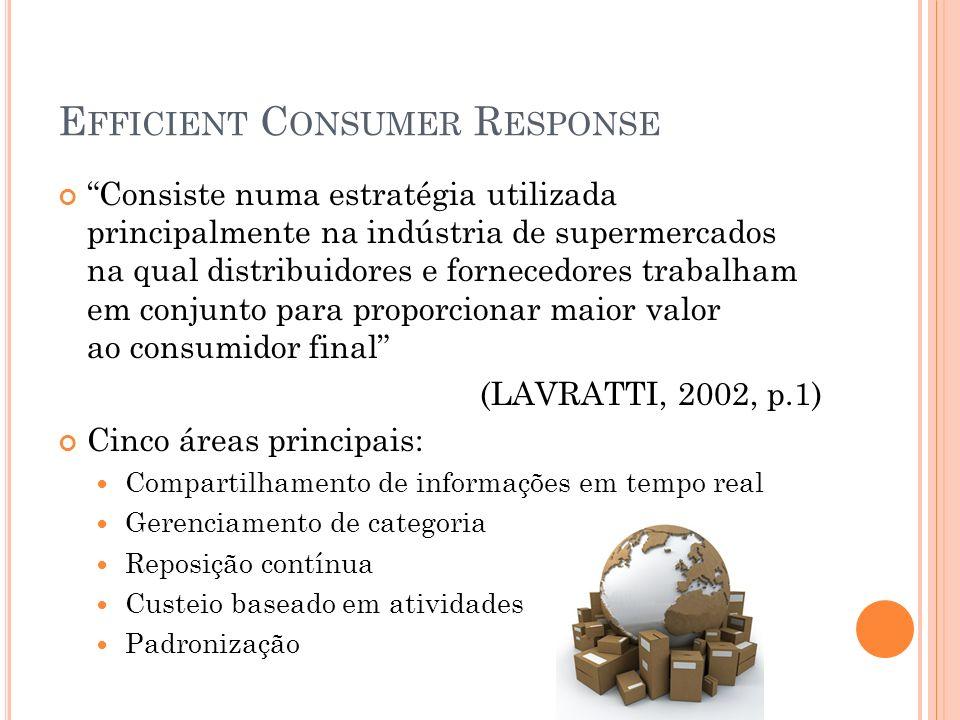 E FFICIENT C ONSUMER R ESPONSE Consiste numa estratégia utilizada principalmente na indústria de supermercados na qual distribuidores e fornecedores t