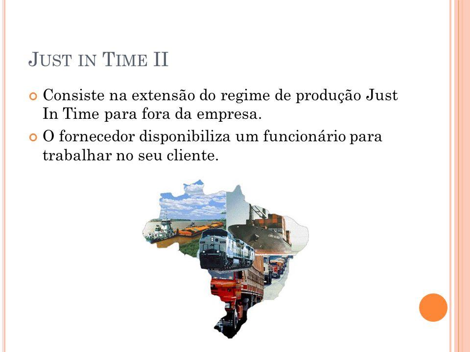 J UST IN T IME II Consiste na extensão do regime de produção Just In Time para fora da empresa. O fornecedor disponibiliza um funcionário para trabalh