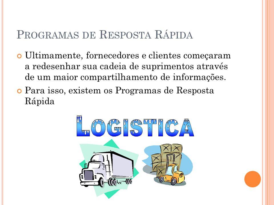 P ROGRAMAS DE R ESPOSTA R ÁPIDA Ultimamente, fornecedores e clientes começaram a redesenhar sua cadeia de suprimentos através de um maior compartilham