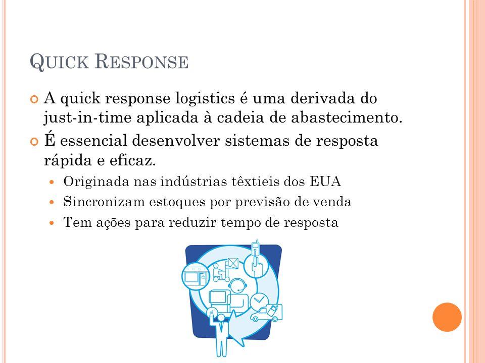 Q UICK R ESPONSE A quick response logistics é uma derivada do just-in-time aplicada à cadeia de abastecimento. É essencial desenvolver sistemas de res