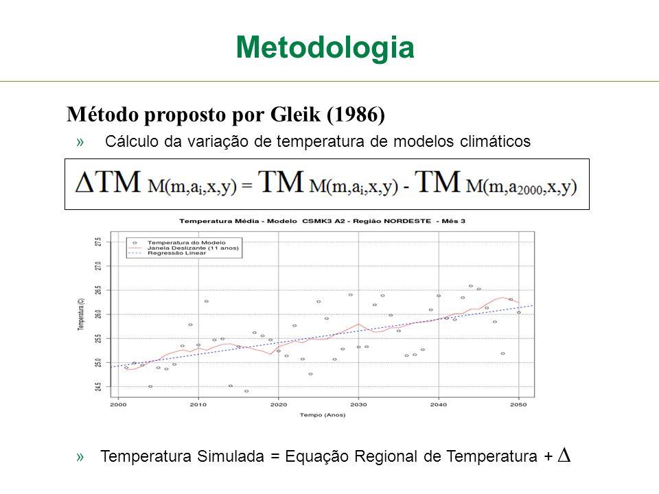 Metodologia Método proposto por Gleik (1986) » Cálculo da variação de temperatura de modelos climáticos »Temperatura Simulada = Equação Regional de Te