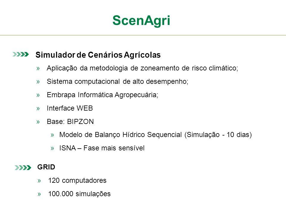 Simulador de Cenários Agrícolas »Aplicação da metodologia de zoneamento de risco climático; »Sistema computacional de alto desempenho; »Embrapa Inform