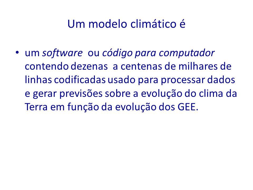 Um modelo climático é um software ou código para computador contendo dezenas a centenas de milhares de linhas codificadas usado para processar dados e
