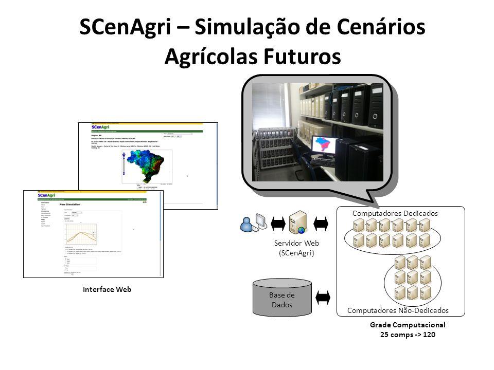 SCenAgri – Simulação de Cenários Agrícolas Futuros Computadores Dedicados Computadores Não-Dedicados Servidor Web (SCenAgri) Grade Computacional 25 co