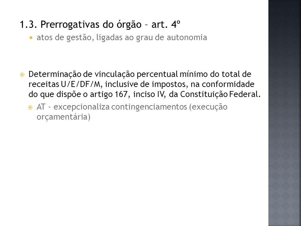 1.3. Prerrogativas do órgão – art. 4º atos de gestão, ligadas ao grau de autonomia Determinação de vinculação percentual mínimo do total de receitas U