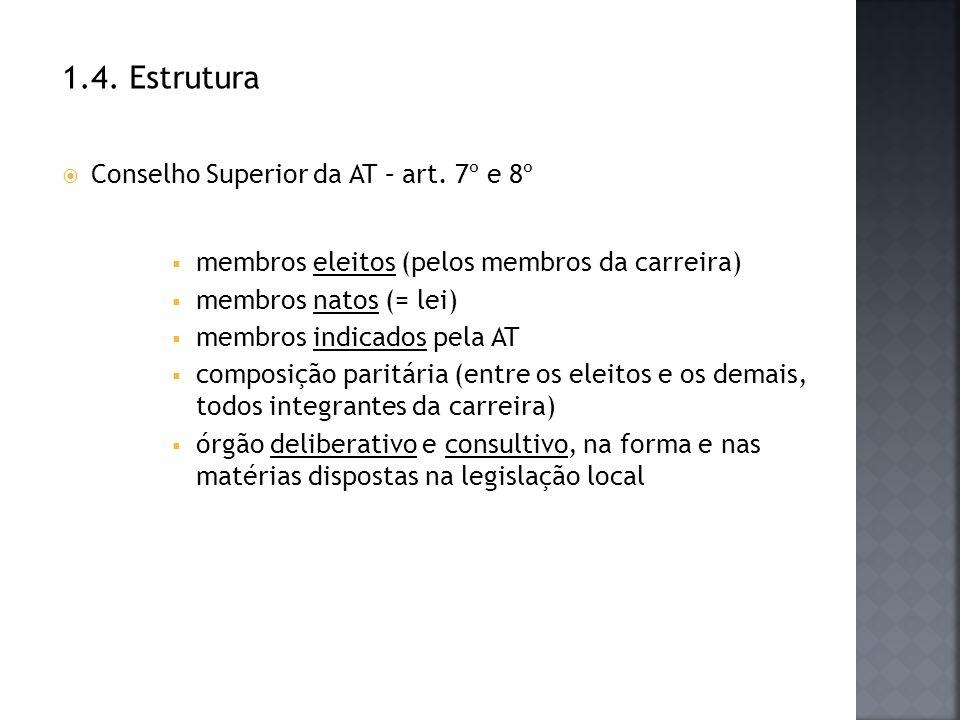 1.4. Estrutura Conselho Superior da AT – art. 7º e 8º membros eleitos (pelos membros da carreira) membros natos (= lei) membros indicados pela AT comp