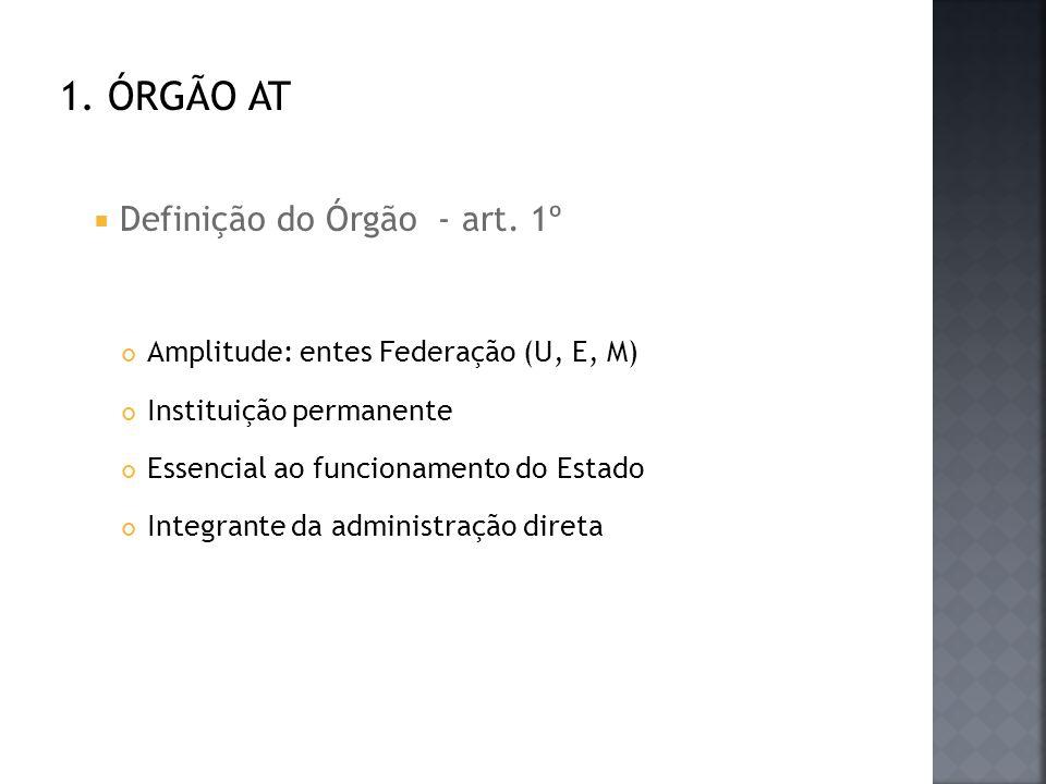 2.Carreira de Administração Tributária – Título II Auditor Fiscal da Receita – art.