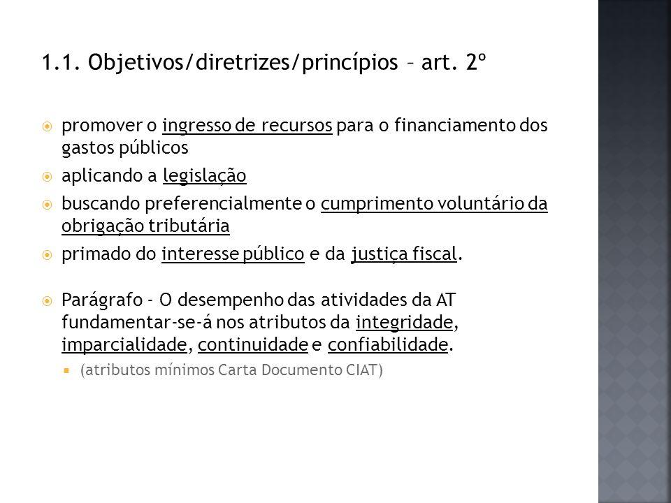 1.1. Objetivos/diretrizes/princípios – art. 2º promover o ingresso de recursos para o financiamento dos gastos públicos aplicando a legislação buscand