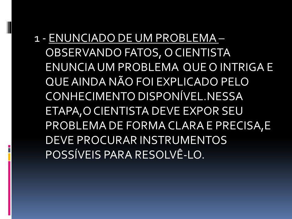 1 - ENUNCIADO DE UM PROBLEMA – OBSERVANDO FATOS, O CIENTISTA ENUNCIA UM PROBLEMA QUE O INTRIGA E QUE AINDA NÃO FOI EXPLICADO PELO CONHECIMENTO DISPONÍ