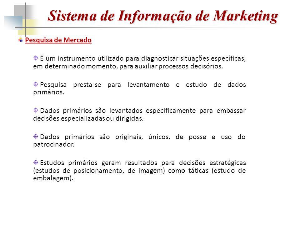 Sistema de Informação de Marketing Pesquisa de Mercado É um instrumento utilizado para diagnosticar situações específicas, em determinado momento, para auxiliar processos decisórios.