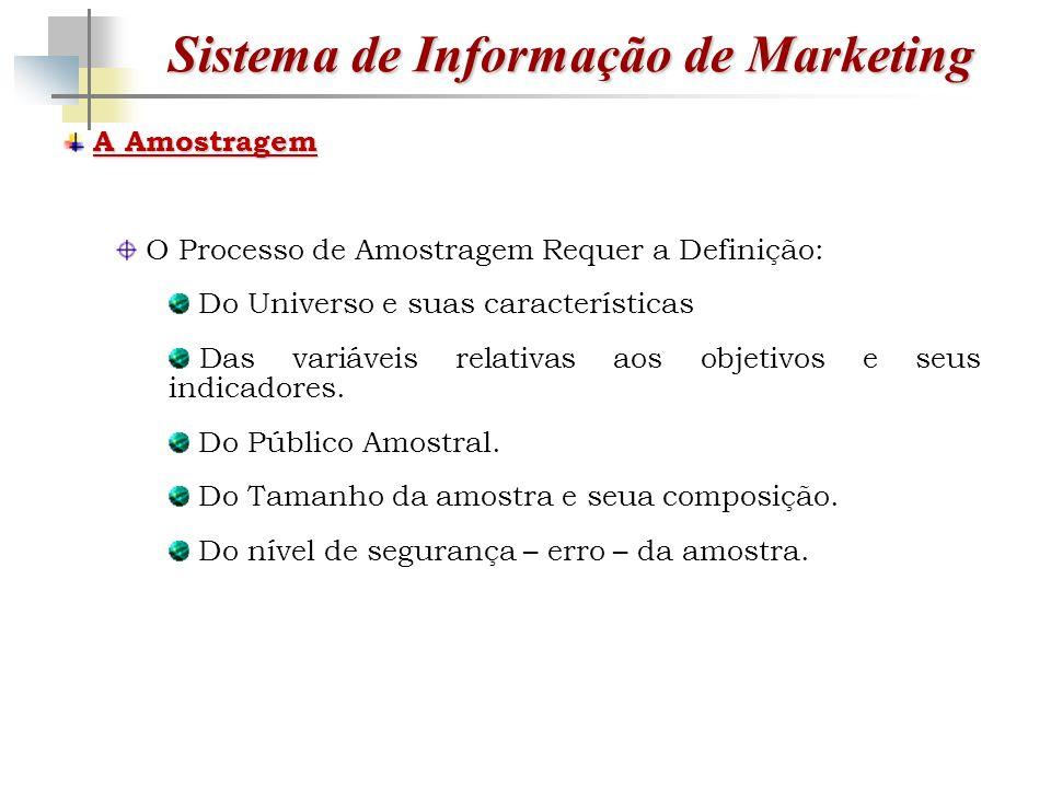 Sistema de Informação de Marketing A Amostragem O Processo de Amostragem Requer a Definição: Do Universo e suas características Das variáveis relativas aos objetivos e seus indicadores.