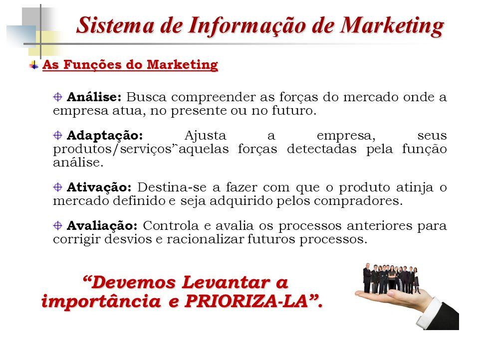 Sistema de Informação de Marketing As Funções do Marketing Análise: Busca compreender as forças do mercado onde a empresa atua, no presente ou no futuro.