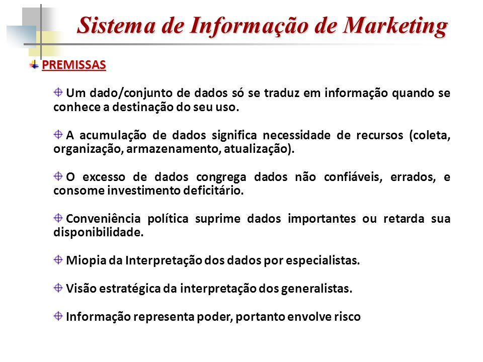 Sistema de Informação de Marketing Reconhecimento e Formulação do Problema de Pesquisa Fatos / ProblemasAjuda da Pesquisa de MKT Queda nas vendas / Participação de Mercado / Lucros Razões do problema / Dimensão do problema / possíveis soluções / Localização do problema.