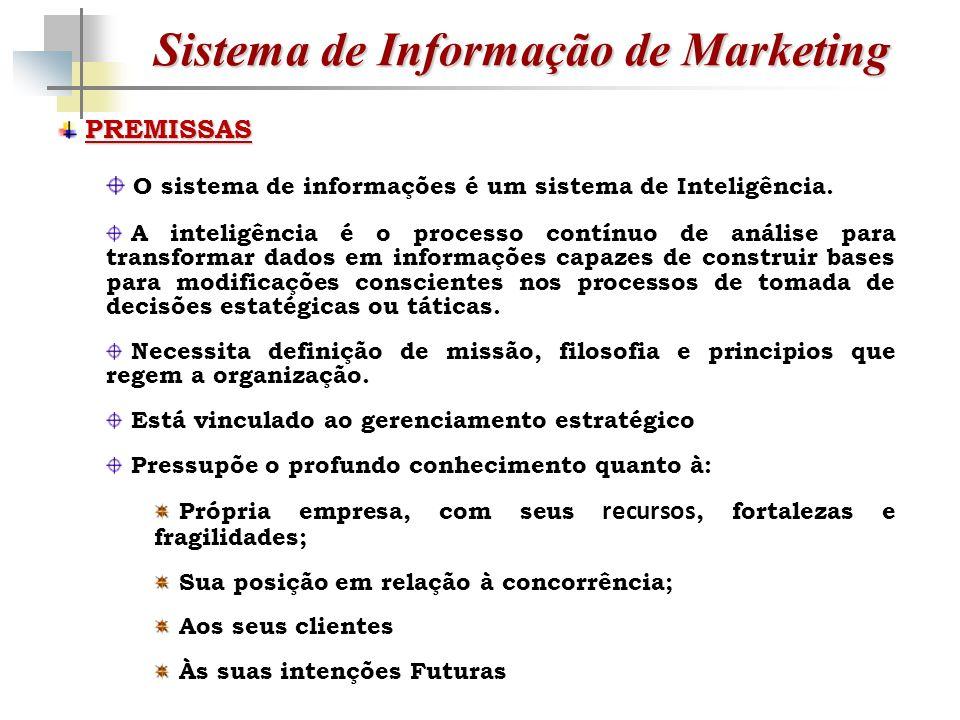 Sistema de Informação de Marketing PREMISSAS O sistema de informações é um sistema de Inteligência.