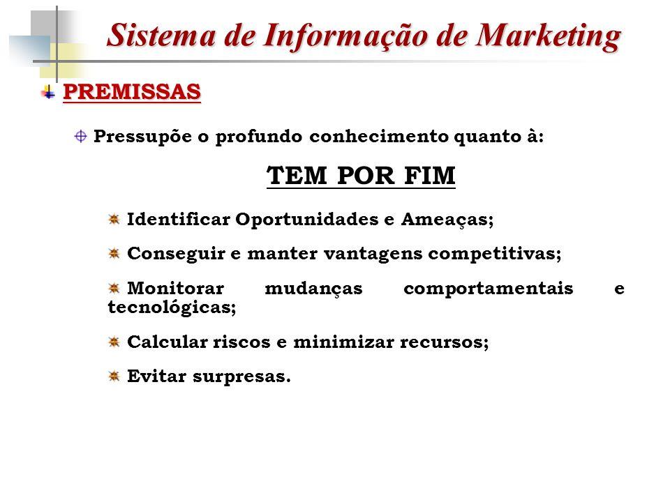 Sistema de Informação de Marketing Classificação de Dados Exclusivos, específicos sob encomenda Através de Pesquisas, Levantamnentos.