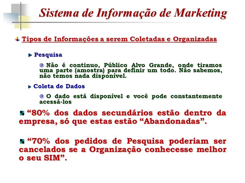 Sistema de Informação de Marketing Tipos de Informações a serem Coletadas e Organizadas Pesquisa Pesquisa Não é continuo, Público Alvo Grande, onde tiramos uma parte (amostra) para definir um todo.