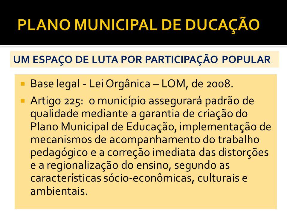Base legal - Lei Orgânica – LOM, de 2008. Artigo 225: o município assegurará padrão de qualidade mediante a garantia de criação do Plano Municipal de