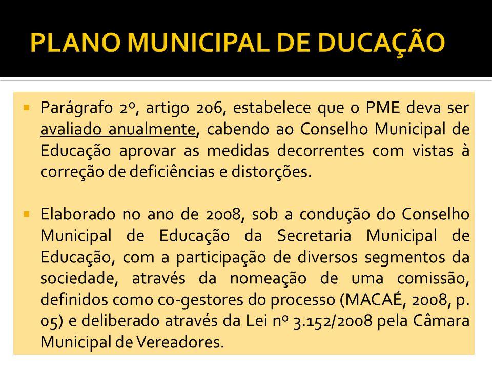 Parágrafo 2º, artigo 206, estabelece que o PME deva ser avaliado anualmente, cabendo ao Conselho Municipal de Educação aprovar as medidas decorrentes