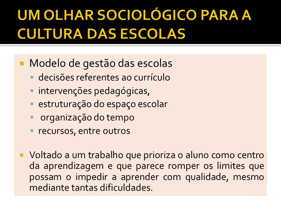 Modelo de gestão das escolas decisões referentes ao currículo intervenções pedagógicas, estruturação do espaço escolar organização do tempo recursos,