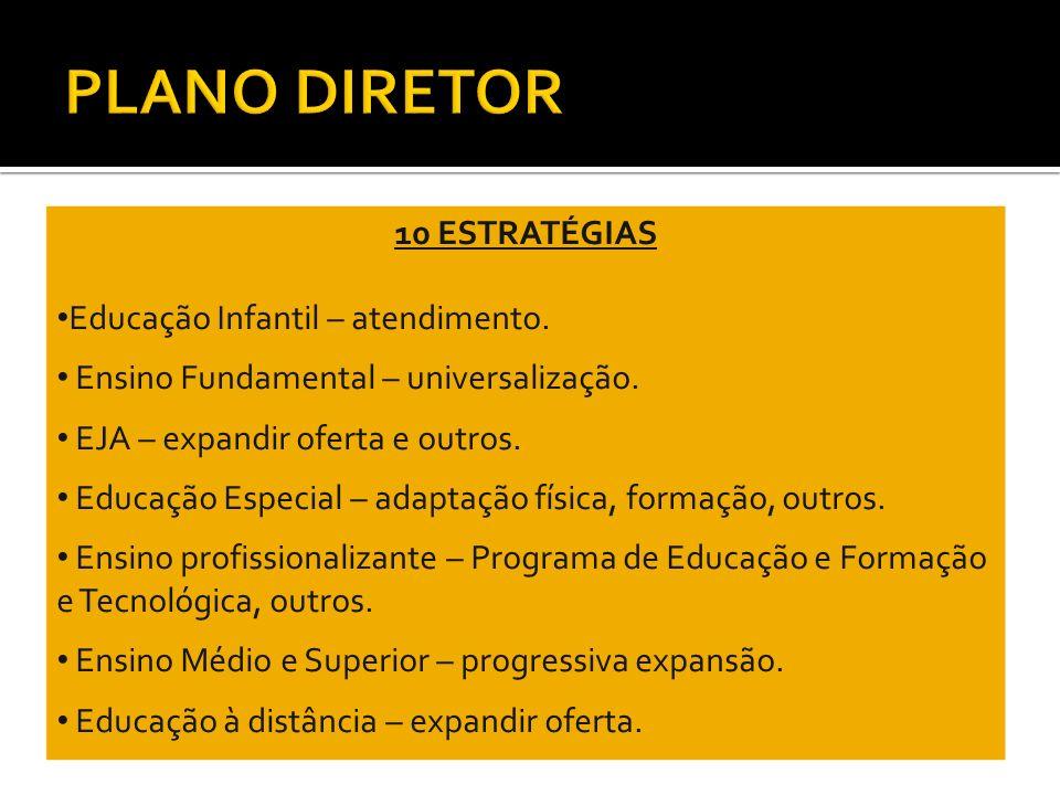 BARROSO, João.(1996) O estudo da escola. Porto: Porto Editora.